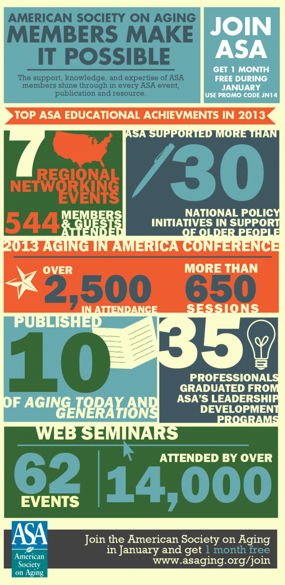 Top ASA Educational Achievements in 2013 American Society on Aging